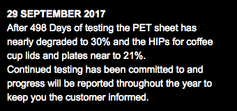 29 SEPTEMBER 2017 After 498 Days of testing the PET sheet has nearly degraded to 30% and the HIPs for coffee cup lids and plates near to 21%. Continued testing has been committed to and progress will be reported throughout the year to keep you the customer informed.