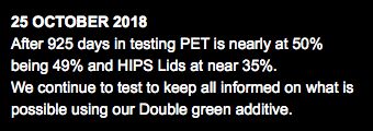 25 OCTOBER 2018 After 925 days in testing PET is nearly at 50% being 49% and HIPS Lids at near 35%. We continue to test to keep all informed on what is possible using our Double green additive.