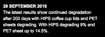 29 SEPTEMBER 2016 The latest results show continued degradation after 202 days with HIPS coffee cup lids and PET sheets degrading. With HIPS degrading 9% and PET sheet up to 14.5%.